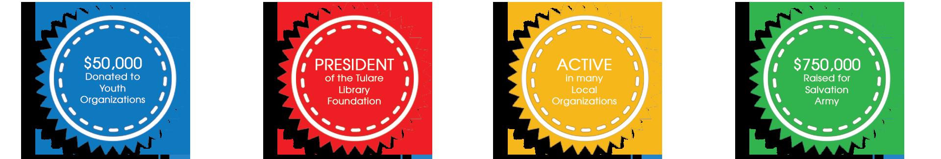 Banner-CommunityInvolvement